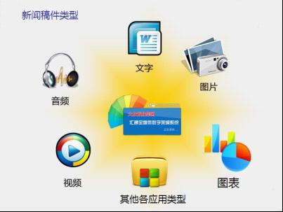 wpf监控系统界面设计