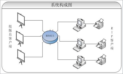 电路 电路图 电子 设计 素材 原理图 500_301